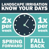 Landscape Irrigation - Know Your Days: 2 times per week - spring forward; 1 time per week - fall back