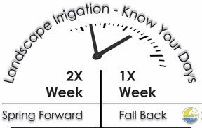 Landscape irrigation, know your days. Water two times per week in the spring and one time per week in the fall.