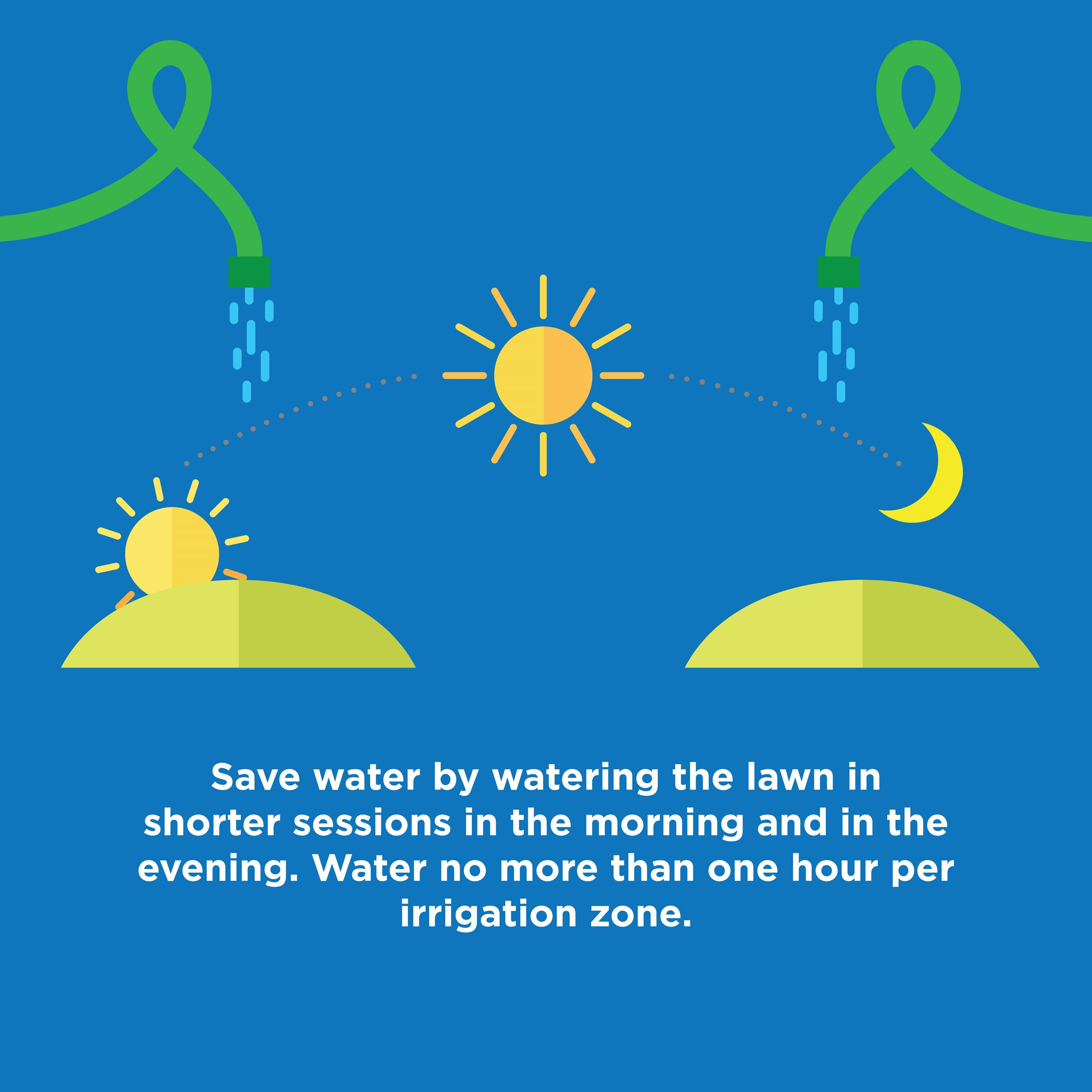 Save water by watering the lawn in shorter sessions.